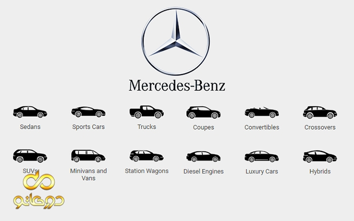 آشنایی با کلاس های مختلف خودروهای  مرسدس بنز